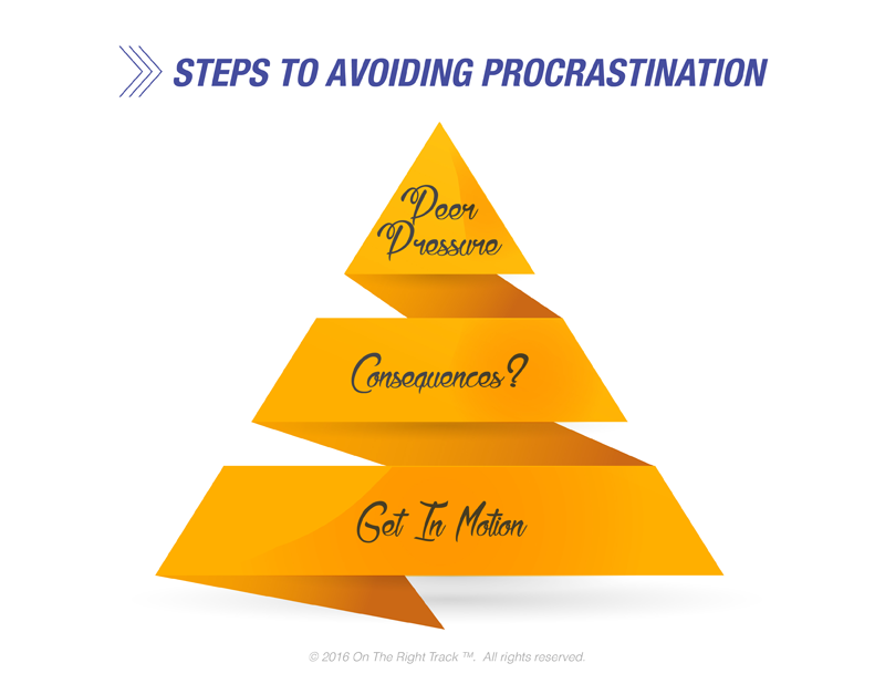 Ronda_Steps-to-Avoiding-Procrastination